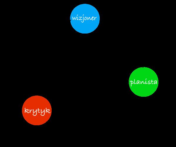 graf_strategia-walta-disneya